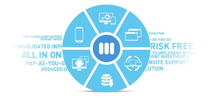 The cloudbased MDM solution aims to assist MSPs with BYOD