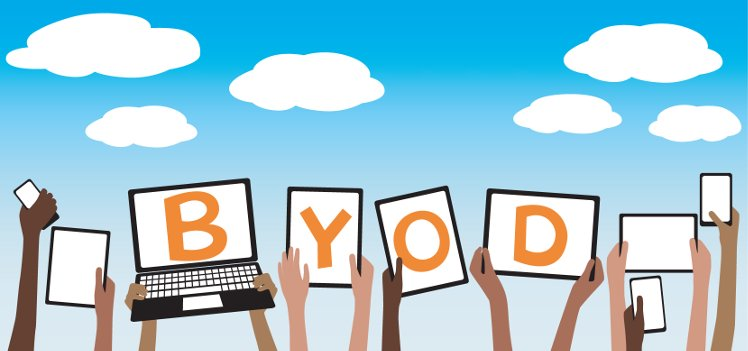 A new study says BYOD policies are driving the adoption of EMM