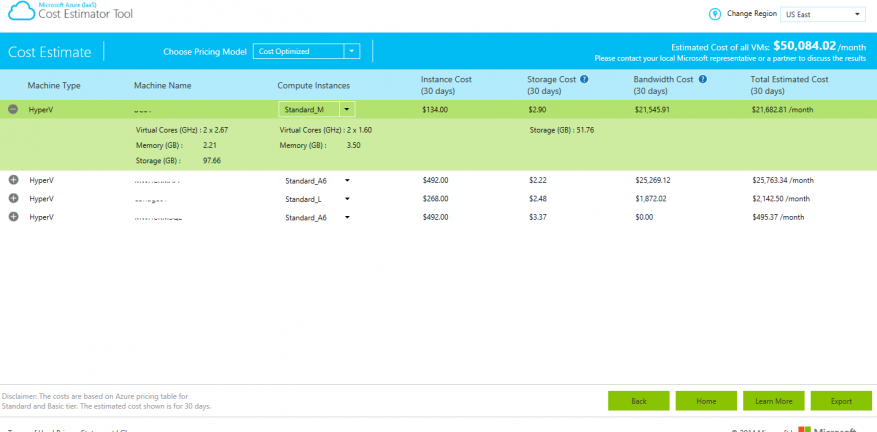 microsoft azure cost estimator tool now available