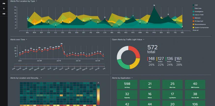 Datashield Deploys Swimlanes Automated Security Platform