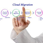 Repeatedly Migrating Cloud Workloads Now Commonplace for Businesses