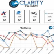 PSA Solutions A Pricing Comparison