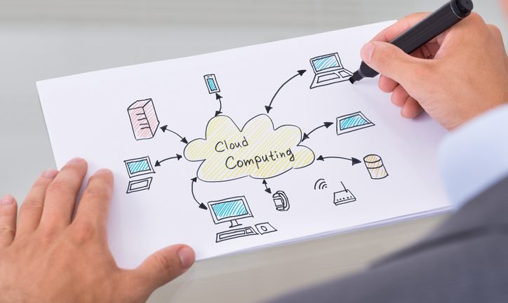 Growing Sky High How Cloud Computing Can Increase Your Bottom Line