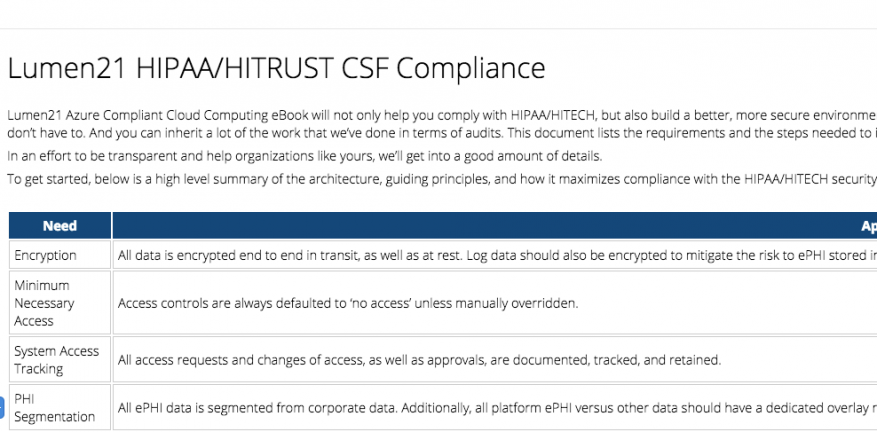 The HIPAA compliance and cloud security manuals are available for free download