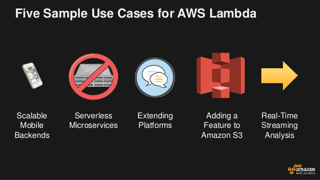 An MSPs Guide to Lambda Functions on the AWS Public Cloud