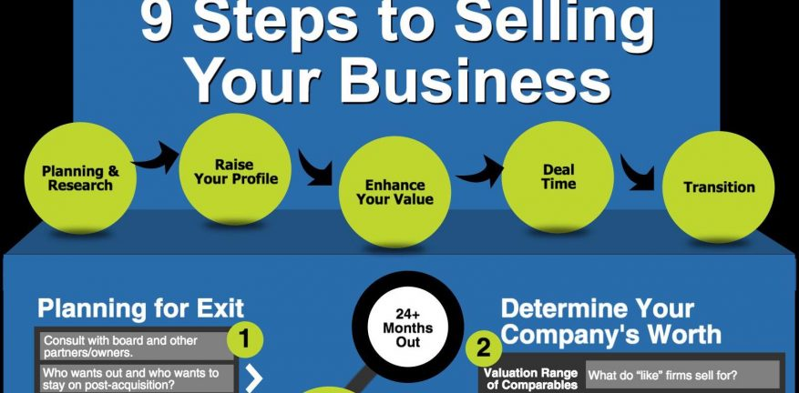 9 Steps to Selling Your IT Services Business