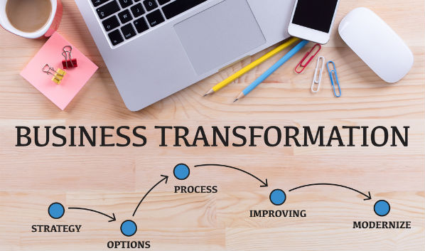 Business Strategy Trends and Predictions: Slow, But Sure Transformation