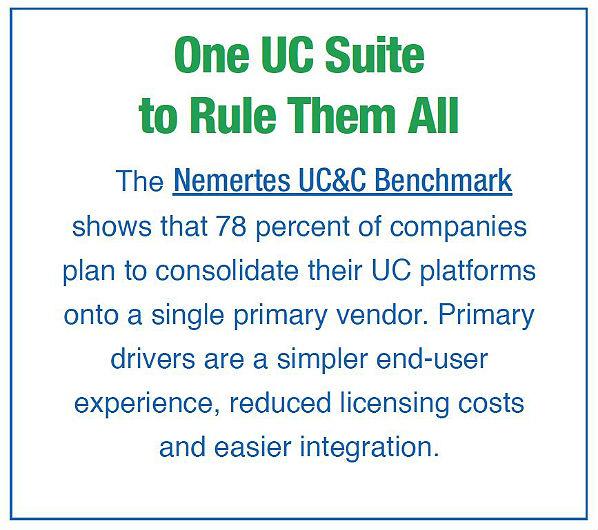 DRaaS & UCaaS: One UC Suite?