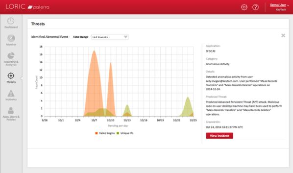 New Services Roundup: Palerra's LORIC for Rackspace