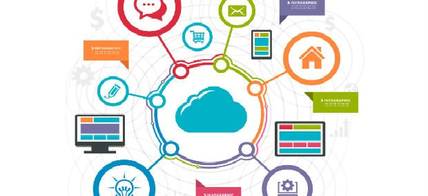 Cloud IoT