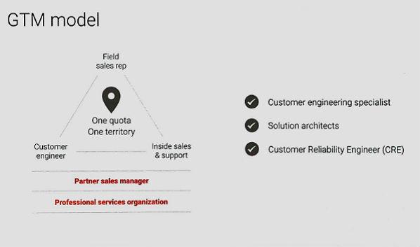 Google Cloud Next '17: Go-to-Market Model