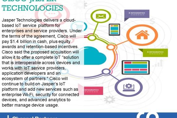 Big M&A: Cisco-Jasper Technologies