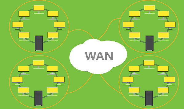 Top Stories in March: #2 — All-Internet SD-WAN Thumps MPLS