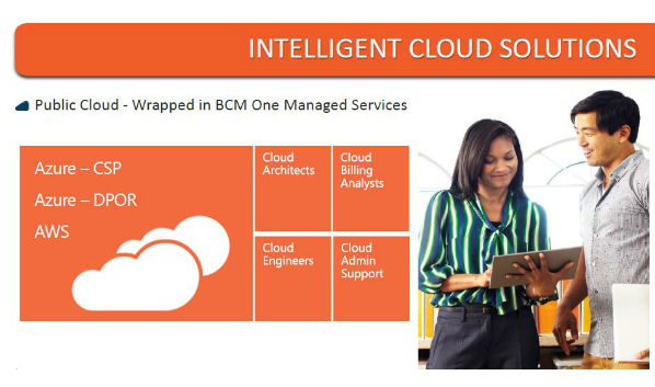 BCM One Technology Lounge: Intelligent Cloud