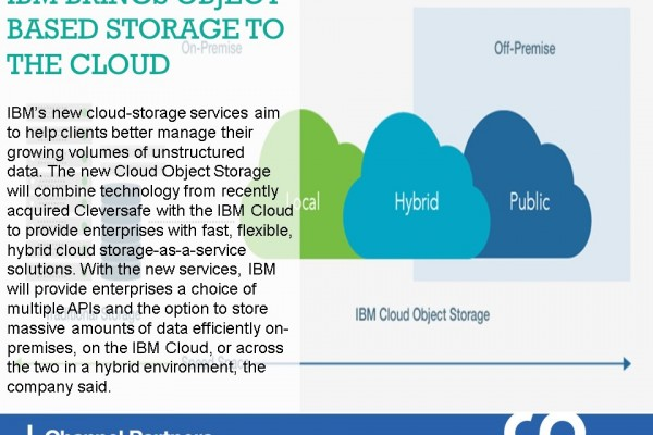 New Products and Services: IBM