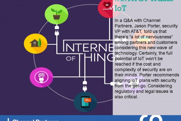 Top Stories in February: AT&T Talks IoT