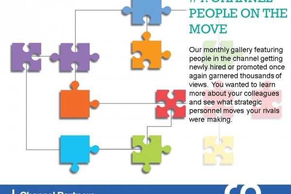 Top Stories in March: Channel People on the Move