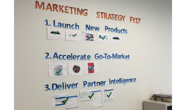 On Location With Intronis: Marketing Priorities
