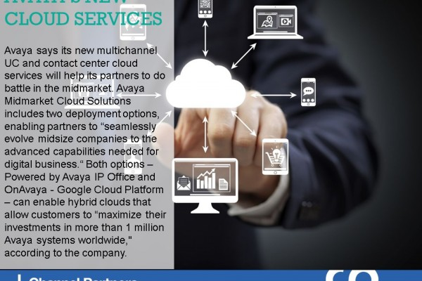 New Products and Services: Avaya