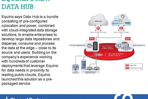 April's New Services: Equinix