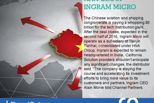 Big M&A: HNA Group-Ingram Micro