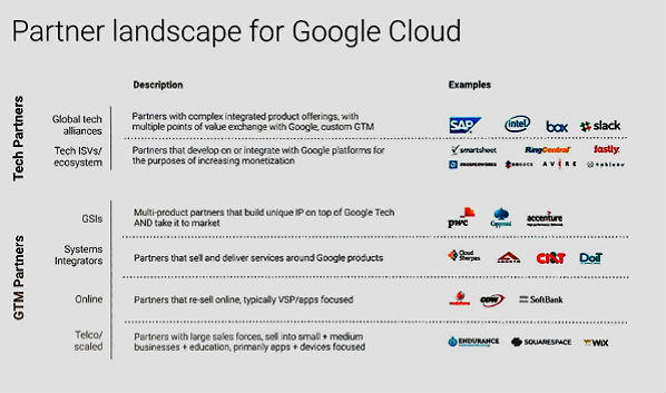Google Cloud Next '17: The Landscape
