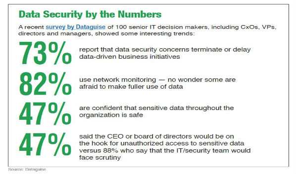 Winning the Cybersecurity War: Security By the Numbers