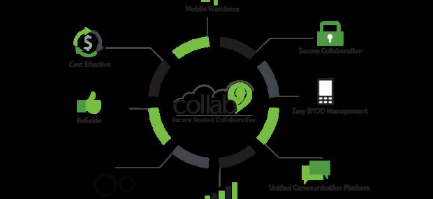 Collab9
