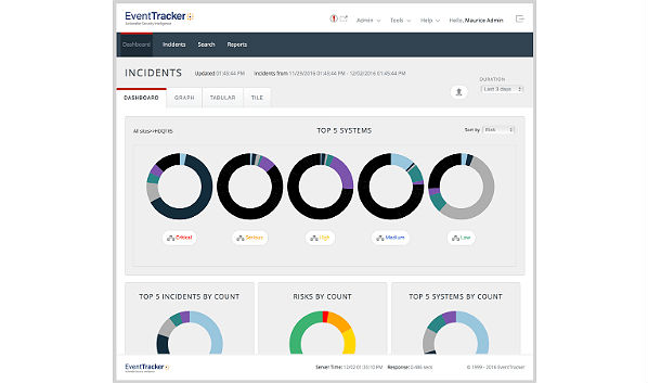 New Services Roundup: EventTracker
