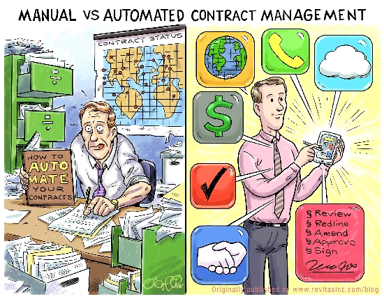 manual vs automated contract management channel partners