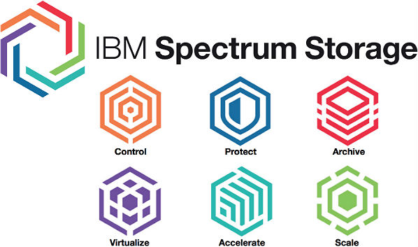 New Services Roundup: IBM