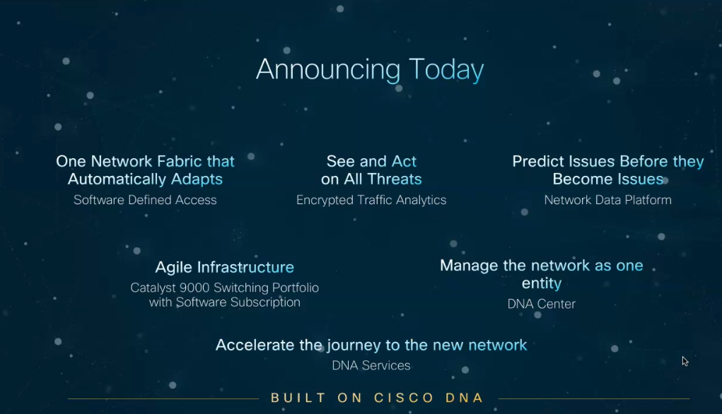 Cisco Network of the Future