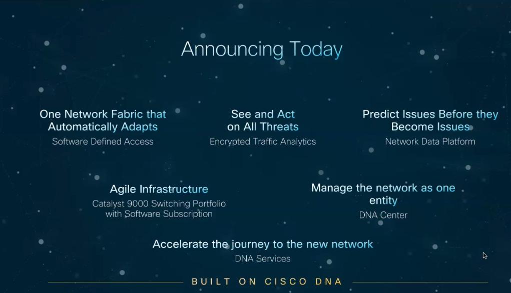 Cisco Network of the Future
