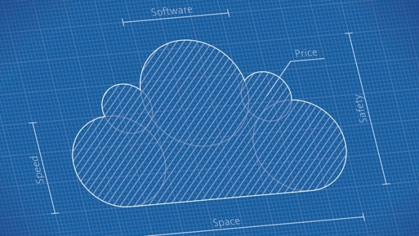Blueprint of the cloud