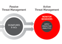 Passive vs active threat detection