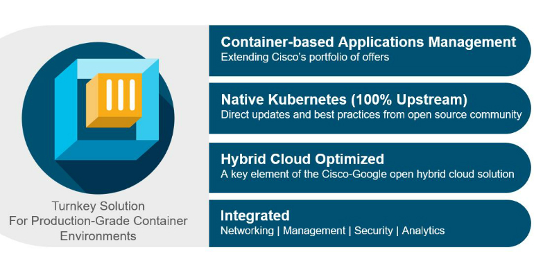 Cisco Container Platform for Kubernetes