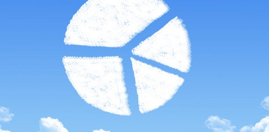 Cloud Pie