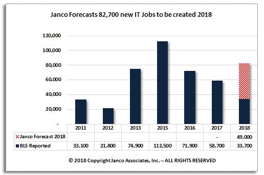 Janco June 2018