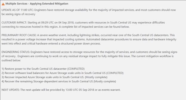 Microsoft Azure Down Update