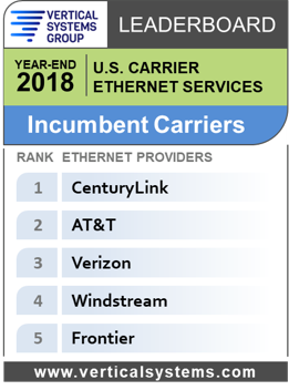 Carrier Ethernet Incumbents Year-End 2018