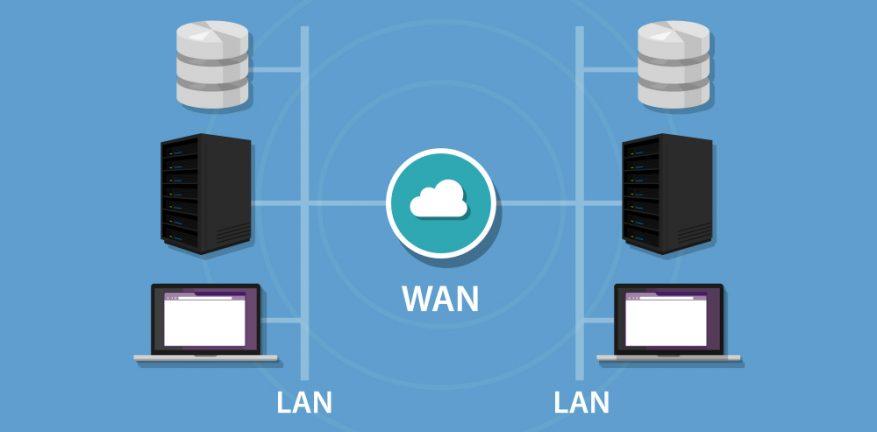 Cloud-Based WAN