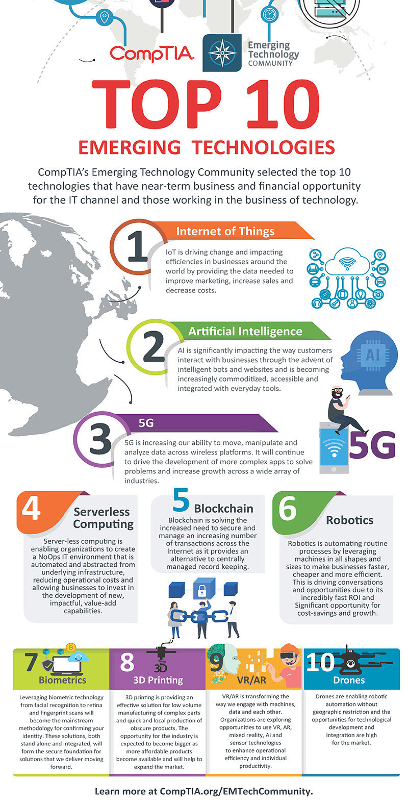 Emerging Technology Community Infographic