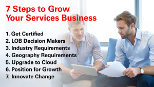 seven steps to grow business