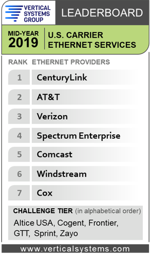 US Ethernet Leaderboard Midyear 2019