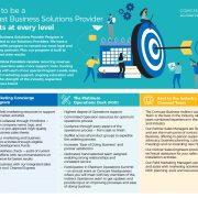 CB-Partner-Program-Levels-SS-2020