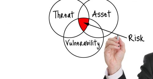 Risk, Threat, Vulnerability Assessment