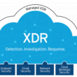 Trend Micro XDR