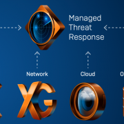 managed threat response