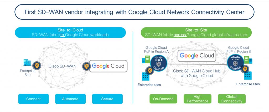 Cisco Google Cloud partnership