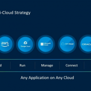 Multi-Cloud VMware
